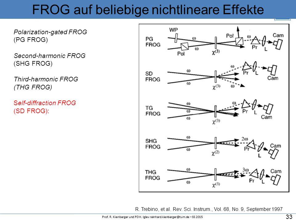 FROG ist jedes frequenzabhängig detektiertes nichtlineares Signal. Jeder schnelle nichtlineare Effekt ist nutzbar für das FROG-Signal. unbekannter Pul