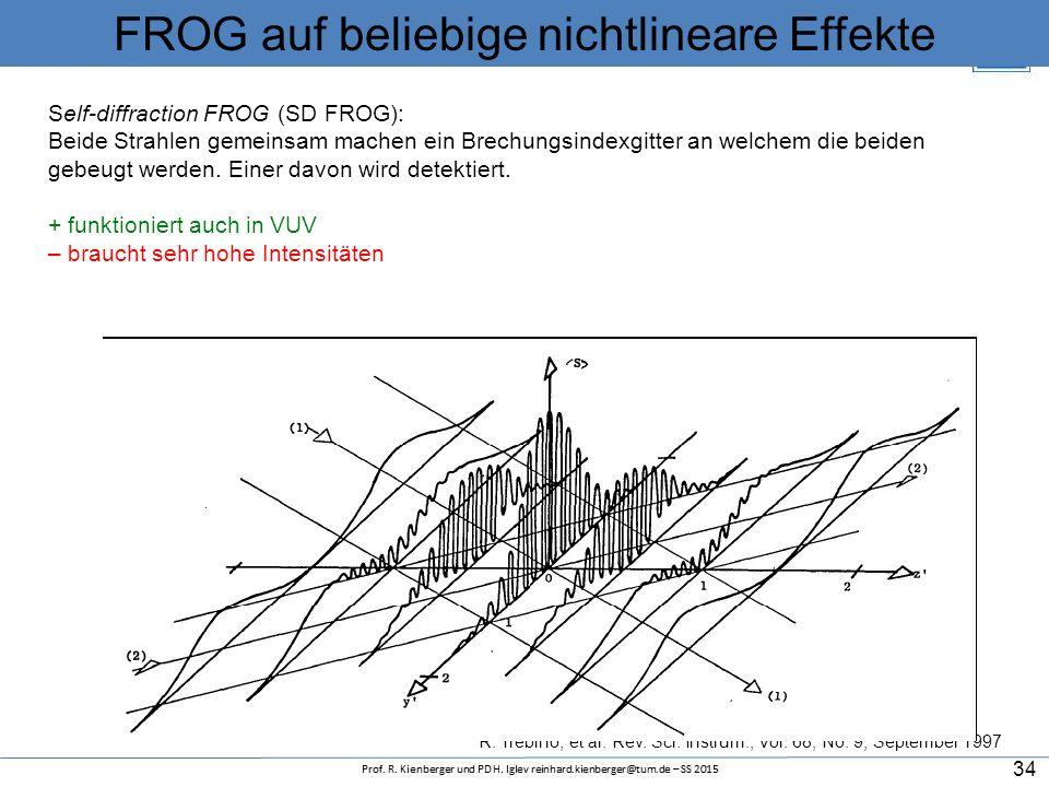 R. Trebino, et al. Rev. Sci. Instrum., Vol. 68, No. 9, September 1997 Polarization-gated FROG (PG FROG) Second-harmonic FROG (SHG FROG) Third-harmonic