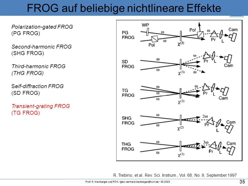 R. Trebino, et al. Rev. Sci. Instrum., Vol. 68, No. 9, September 1997 Self-diffraction FROG (SD FROG): Beide Strahlen gemeinsam machen ein Brechungsin