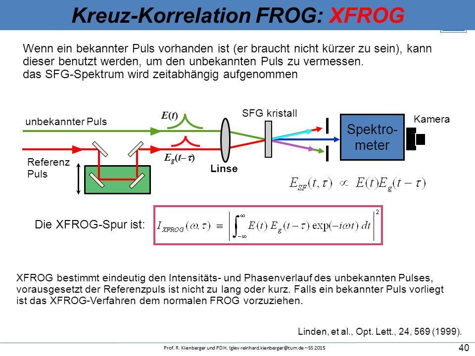 Verschiedene FROG-Spuren R. Trebino, et al. Rev. Sci. Instrum., Vol. 68, No. 9, September 1997 39