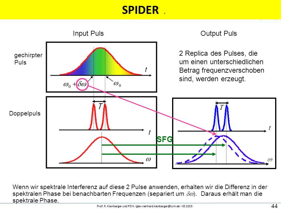 Spektrale Interferometrie ohne einen Referenzpuls: SPIDER Wenn wir spektrale Interferometrie mit einem Puls und sich selbst durchführen, hebt sich die
