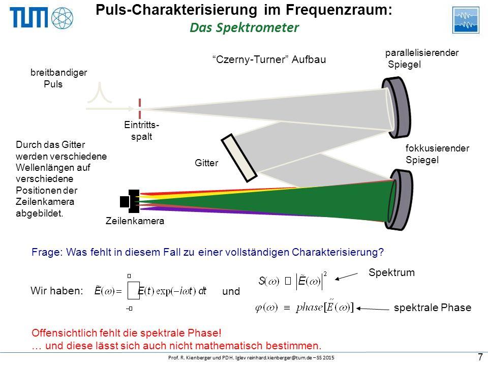 Phasenverschiebung 3. und 4. Ordnung im Frequenzbereich Nacheilende Satelliten-Impulse sind Anzeigen für einen pos. kubischen Phasenverlauf Pos. Phase