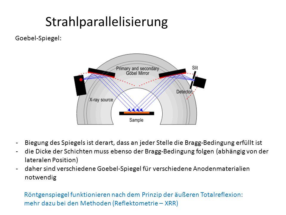 Strahlparallelisierung Goebel-Spiegel: -Biegung des Spiegels ist derart, dass an jeder Stelle die Bragg-Bedingung erfüllt ist -die Dicke der Schichten