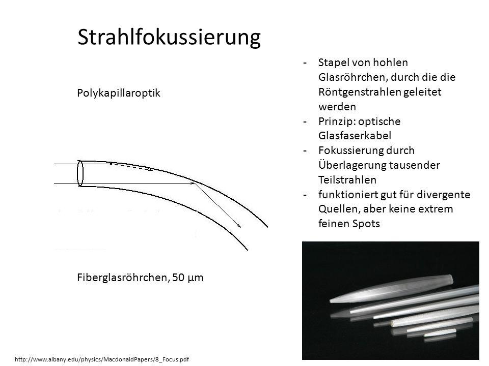 Strahlfokussierung Polykapillaroptik Fiberglasröhrchen, 50 µm -Stapel von hohlen Glasröhrchen, durch die die Röntgenstrahlen geleitet werden -Prinzip: