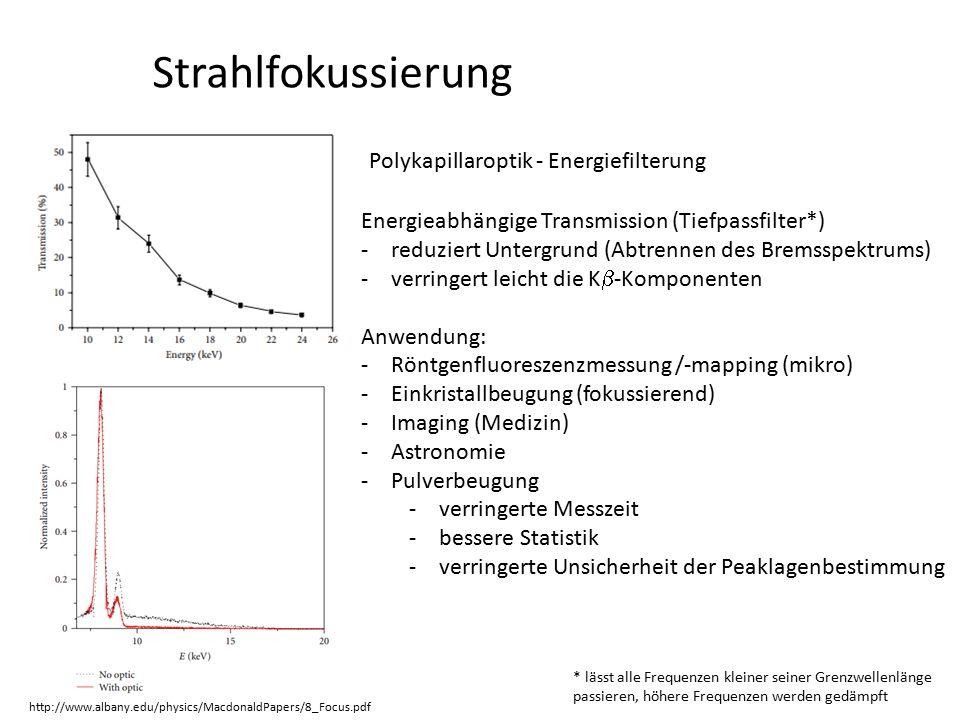 Strahlfokussierung Polykapillaroptik - Energiefilterung http://www.albany.edu/physics/MacdonaldPapers/8_Focus.pdf Energieabhängige Transmission (Tiefp