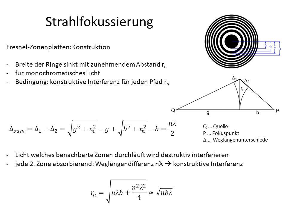 Strahlfokussierung Fresnel-Zonenplatten: Konstruktion -Breite der Ringe sinkt mit zunehmendem Abstand r n -für monochromatisches Licht -Bedingung: kon