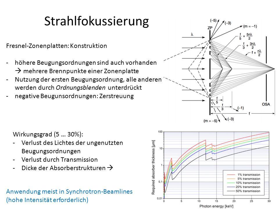 Strahlfokussierung Fresnel-Zonenplatten: Konstruktion -höhere Beugungsordnungen sind auch vorhanden  mehrere Brennpunkte einer Zonenplatte -Nutzung d