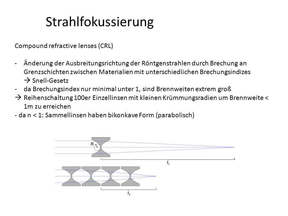 Strahlfokussierung Compound refractive lenses (CRL) -Änderung der Ausbreitungsrichtung der Röntgenstrahlen durch Brechung an Grenzschichten zwischen M