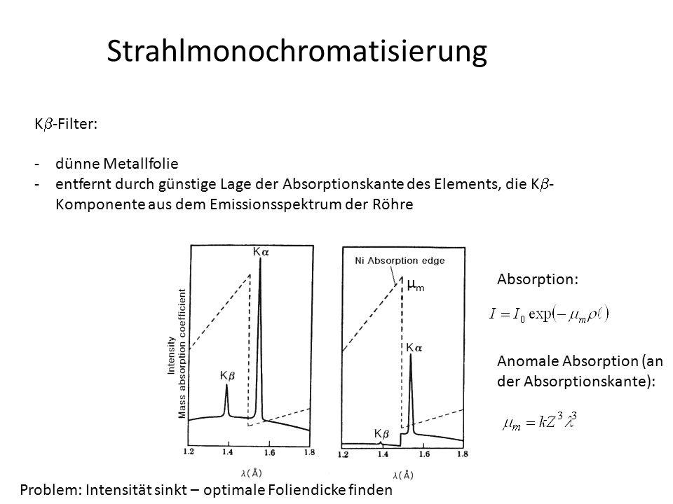 Strahlmonochromatisierung K  -Filter: -dünne Metallfolie -entfernt durch günstige Lage der Absorptionskante des Elements, die K  - Komponente aus de