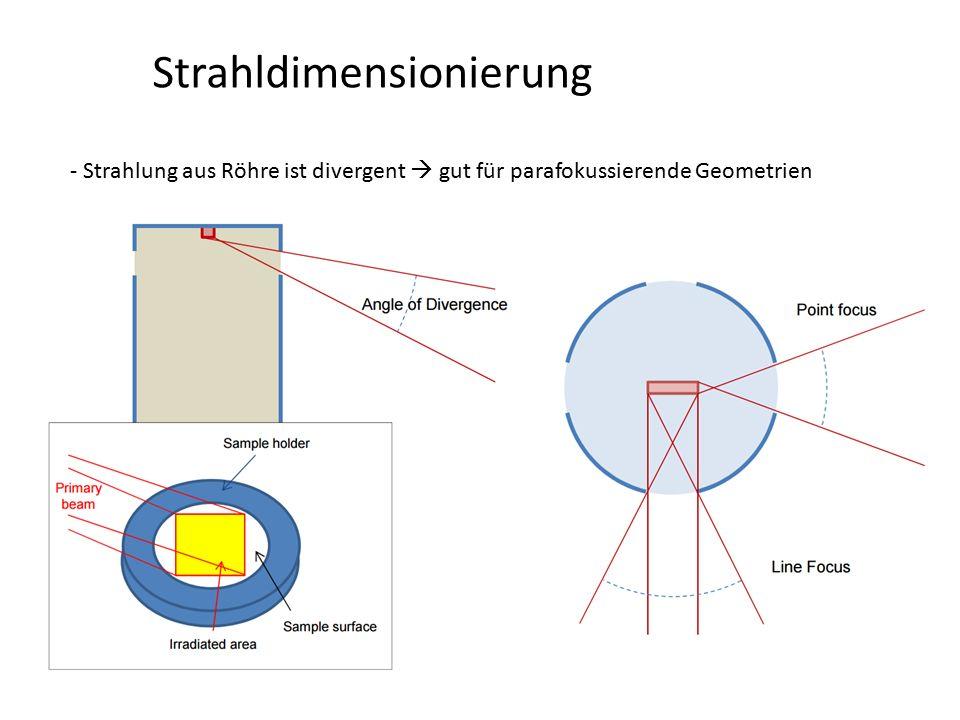 Strahlfokussierung Polykapillaroptik Fiberglasröhrchen, 50 µm -Stapel von hohlen Glasröhrchen, durch die die Röntgenstrahlen geleitet werden -Prinzip: optische Glasfaserkabel -Fokussierung durch Überlagerung tausender Teilstrahlen -funktioniert gut für divergente Quellen, aber keine extrem feinen Spots http://www.albany.edu/physics/MacdonaldPapers/8_Focus.pdf