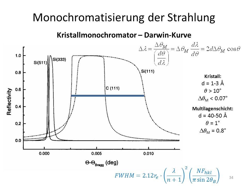 34 Monochromatisierung der Strahlung Kristallmonochromator – Darwin-Kurve Kristall: d = 1-3 Å  > 10°  M < 0.07° Multilagenschicht: d = 40-50 Å  =