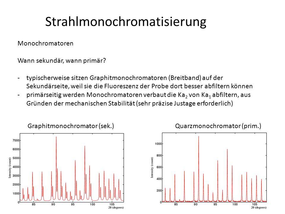 Strahlmonochromatisierung Monochromatoren Wann sekundär, wann primär? -typischerweise sitzen Graphitmonochromatoren (Breitband) auf der Sekundärseite,