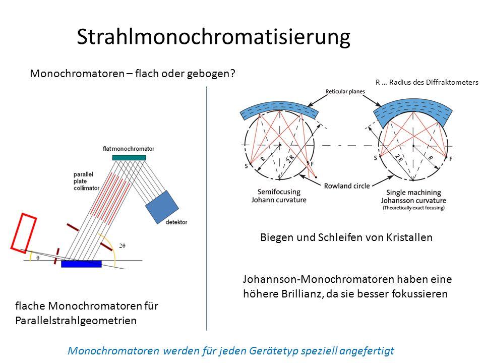 Strahlmonochromatisierung Monochromatoren – flach oder gebogen? flache Monochromatoren für Parallelstrahlgeometrien Biegen und Schleifen von Kristalle