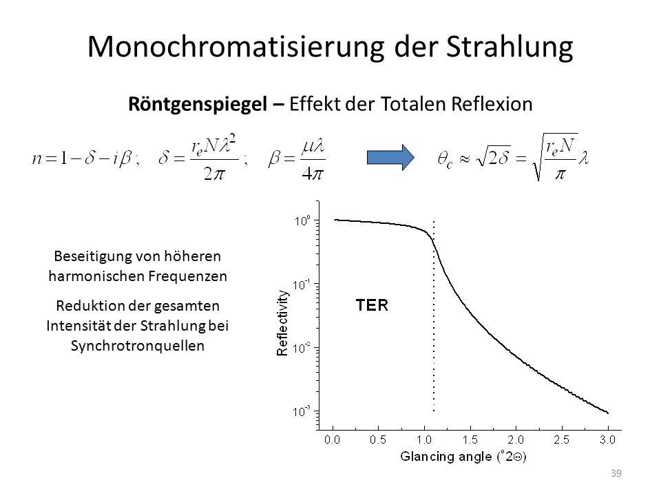 39 Monochromatisierung der Strahlung Röntgenspiegel – Effekt der Totalen Reflexion Beseitigung von höheren harmonischen Frequenzen Reduktion der gesam