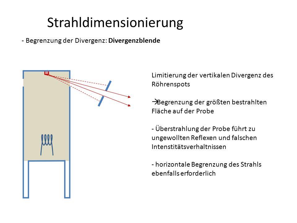 Strahldimensionierung - Begrenzung der Divergenz: Divergenzblende Limitierung der vertikalen Divergenz des Röhrenspots  Begrenzung der größten bestra