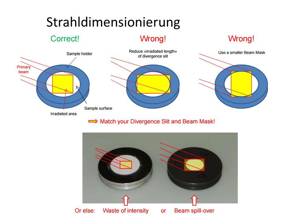 Strahlfokussierung Polykapillaroptik - Divergenz Totale Divergenz:  +  -  c (abhängig von der Strahlenergie, theoretisch max.