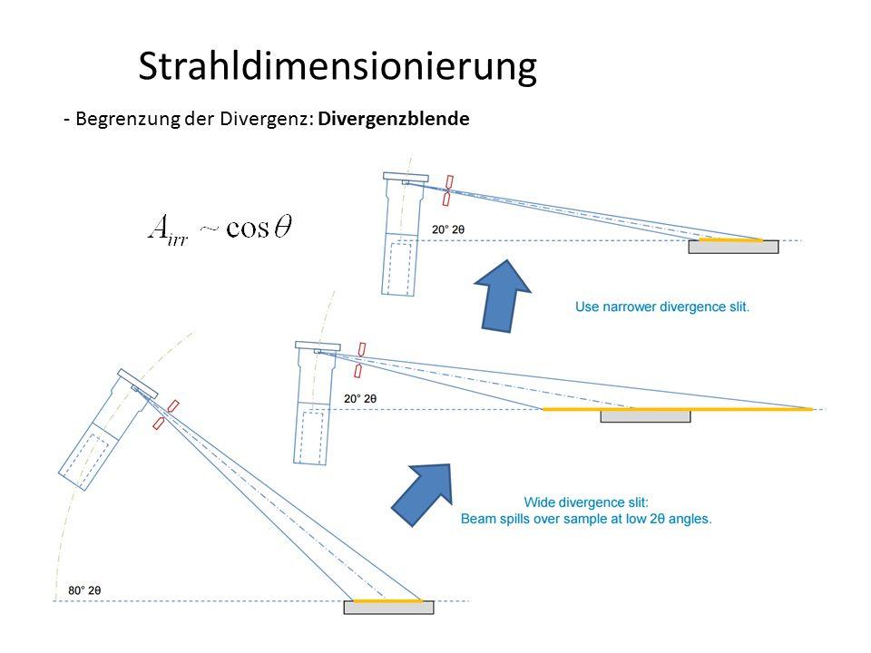 Strahlmonochromatisierung Monochromatoren Wann sekundär, wann primär.