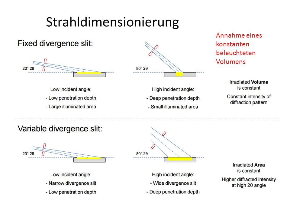 Strahldimensionierung Streustrahlblende (antiscatter slit) - bestimmt die beobachtete Fläche auf der Probe - kritisch für das Peak-zu-Untergrundverhältnis Untergrundabtrennung) - sollte im Idealfall genauso groß sein wie die bestrahlte Fläche Detektorblende (reiceiving slit) -sitzt direkt vor dem Detektor -beeinflusst Breite der gemessenen Peaks -Kompromiss zwischen Intensität und Peakbreite finden!