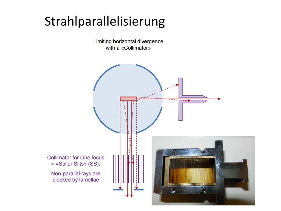 Strahlparallelisierung Vermeidung axialer Divergenz, die zu Linienasymmetrien, besonders im Bereich kleiner 2  führt Vertikaler Sollerkollimator: