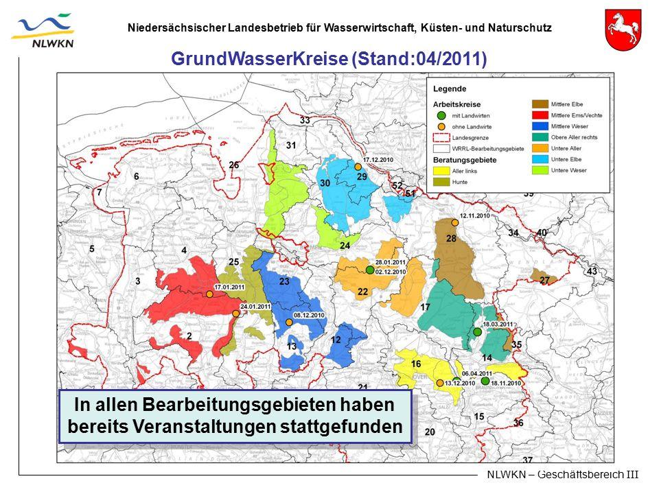 Niedersächsischer Landesbetrieb für Wasserwirtschaft, Küsten- und Naturschutz NLWKN – Geschäftsbereich III GrundWasserKreise (Stand:04/2011) In allen