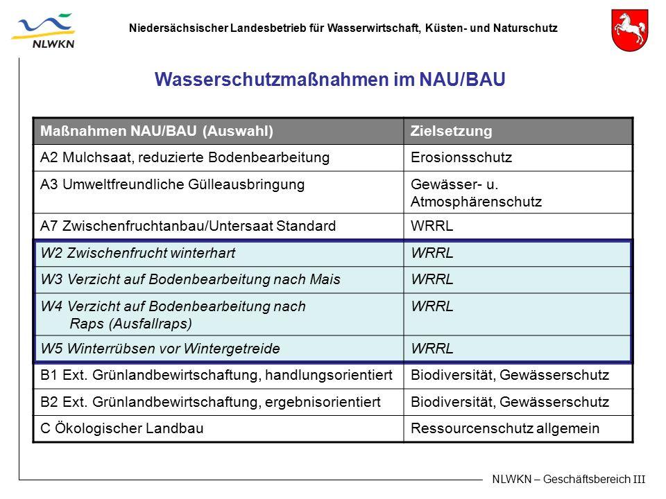 Niedersächsischer Landesbetrieb für Wasserwirtschaft, Küsten- und Naturschutz NLWKN – Geschäftsbereich III Maßnahmen NAU/BAU (Auswahl)Zielsetzung A2 M