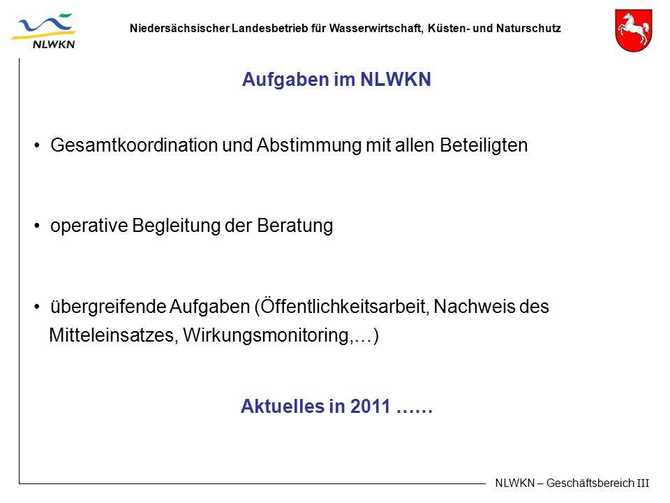 Niedersächsischer Landesbetrieb für Wasserwirtschaft, Küsten- und Naturschutz NLWKN – Geschäftsbereich III Aufgaben im NLWKN Gesamtkoordination und Ab