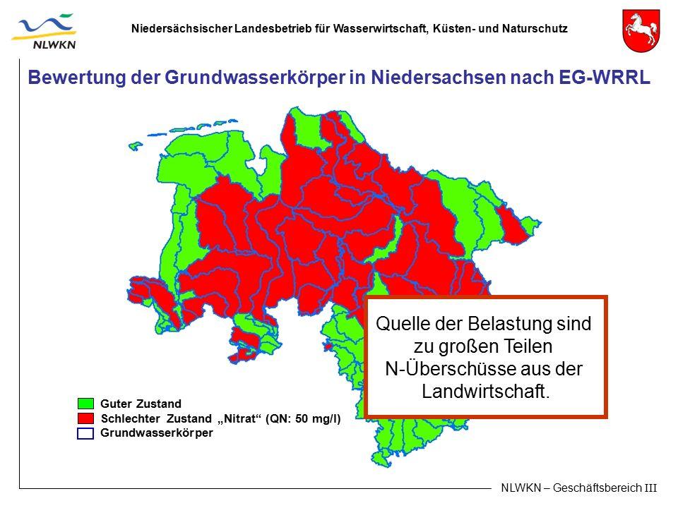 Niedersächsischer Landesbetrieb für Wasserwirtschaft, Küsten- und Naturschutz NLWKN – Geschäftsbereich III Quelle der Belastung sind zu großen Teilen