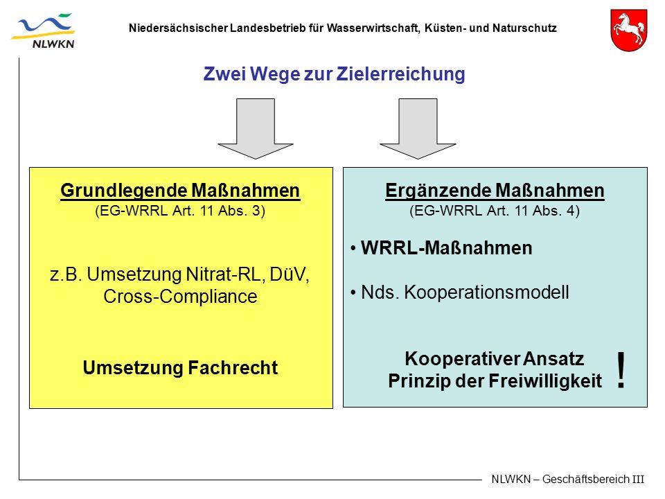 Niedersächsischer Landesbetrieb für Wasserwirtschaft, Küsten- und Naturschutz NLWKN – Geschäftsbereich III Ergänzende Maßnahmen (EG-WRRL Art. 11 Abs.