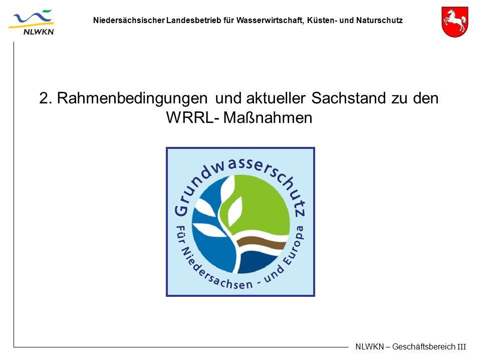 Niedersächsischer Landesbetrieb für Wasserwirtschaft, Küsten- und Naturschutz NLWKN – Geschäftsbereich III 2. Rahmenbedingungen und aktueller Sachstan