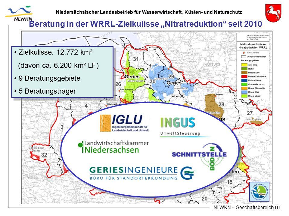 Niedersächsischer Landesbetrieb für Wasserwirtschaft, Küsten- und Naturschutz NLWKN – Geschäftsbereich III Zielkulisse: 12.772 km² (davon ca. 6.200 km