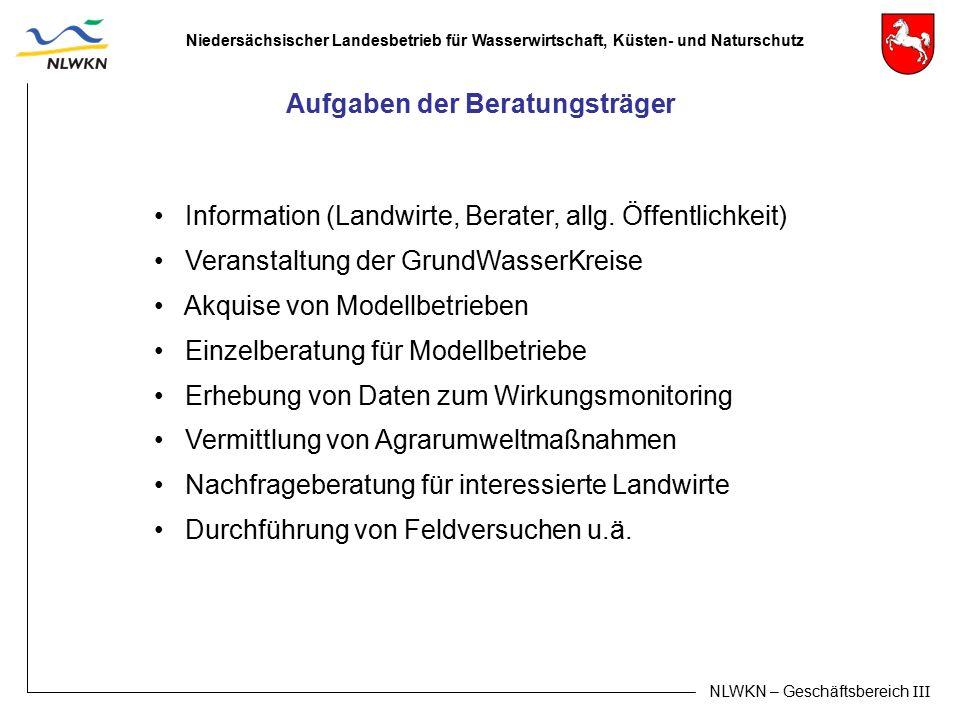 Niedersächsischer Landesbetrieb für Wasserwirtschaft, Küsten- und Naturschutz NLWKN – Geschäftsbereich III Information (Landwirte, Berater, allg. Öffe