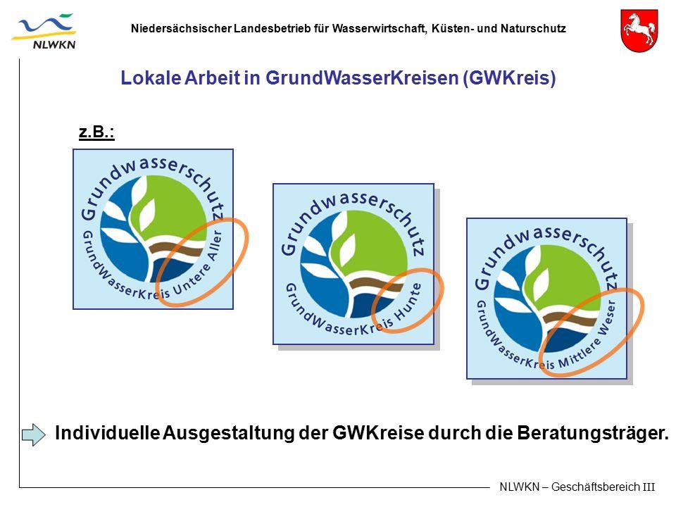 Niedersächsischer Landesbetrieb für Wasserwirtschaft, Küsten- und Naturschutz NLWKN – Geschäftsbereich III z.B.: Individuelle Ausgestaltung der GWKrei