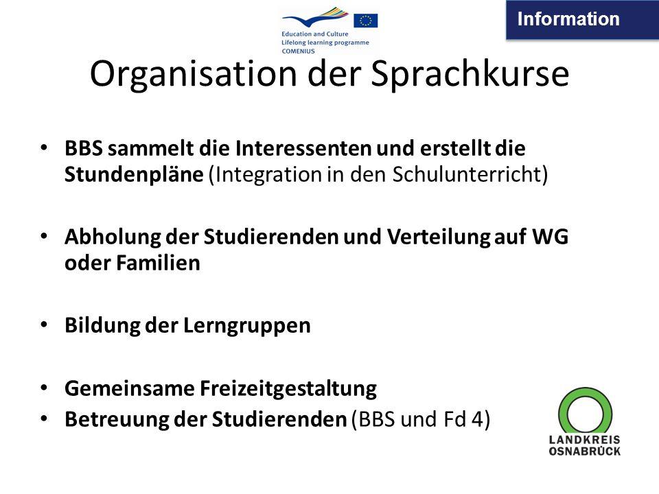 Information Organisation der Sprachkurse BBS sammelt die Interessenten und erstellt die Stundenpläne (Integration in den Schulunterricht) Abholung der