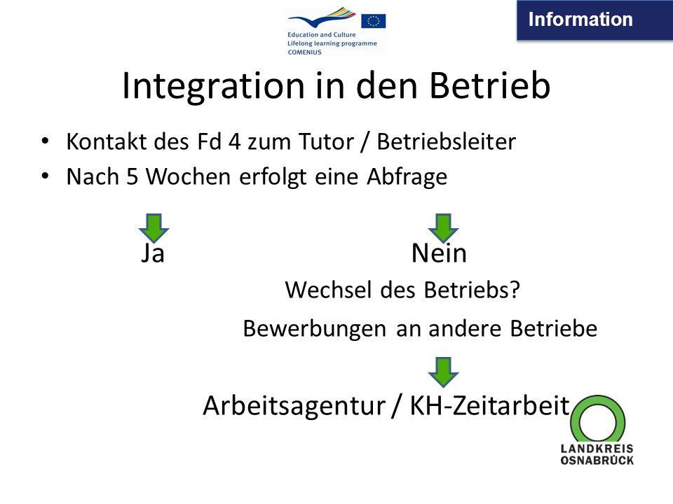 Information Integration in den Betrieb Kontakt des Fd 4 zum Tutor / Betriebsleiter Nach 5 Wochen erfolgt eine Abfrage JaNein Wechsel des Betriebs.