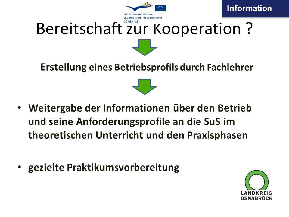 Information Bereitschaft zur Kooperation ? Weitergabe der Informationen über den Betrieb und seine Anforderungsprofile an die SuS im theoretischen Unt