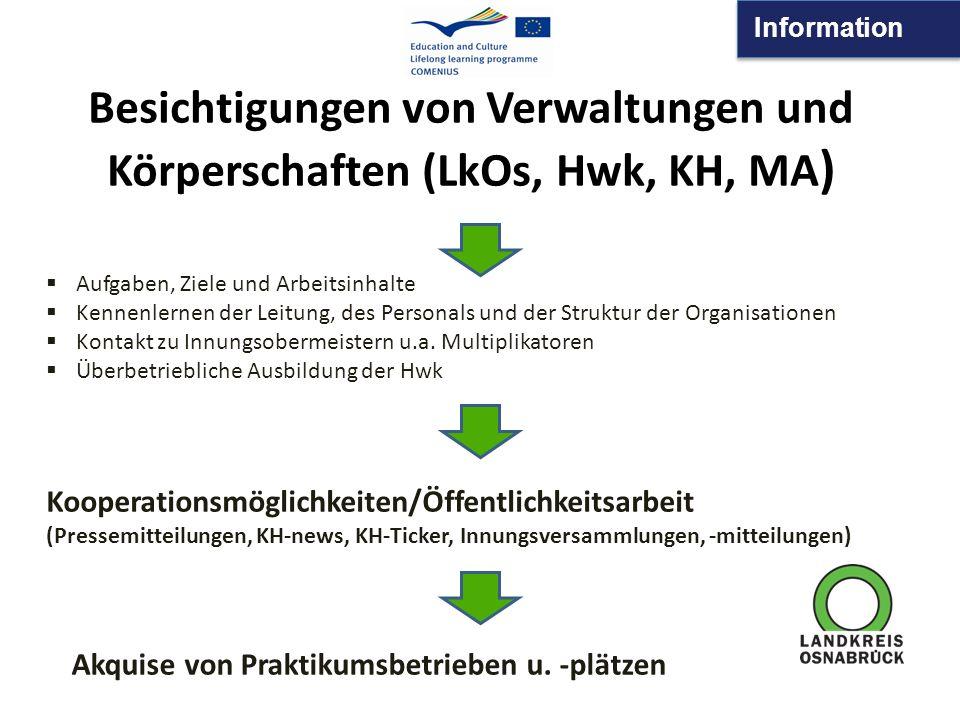 Information Besichtigungen von Verwaltungen und Körperschaften (LkOs, Hwk, KH, MA ) Akquise von Praktikumsbetrieben u. -plätzen  Aufgaben, Ziele und