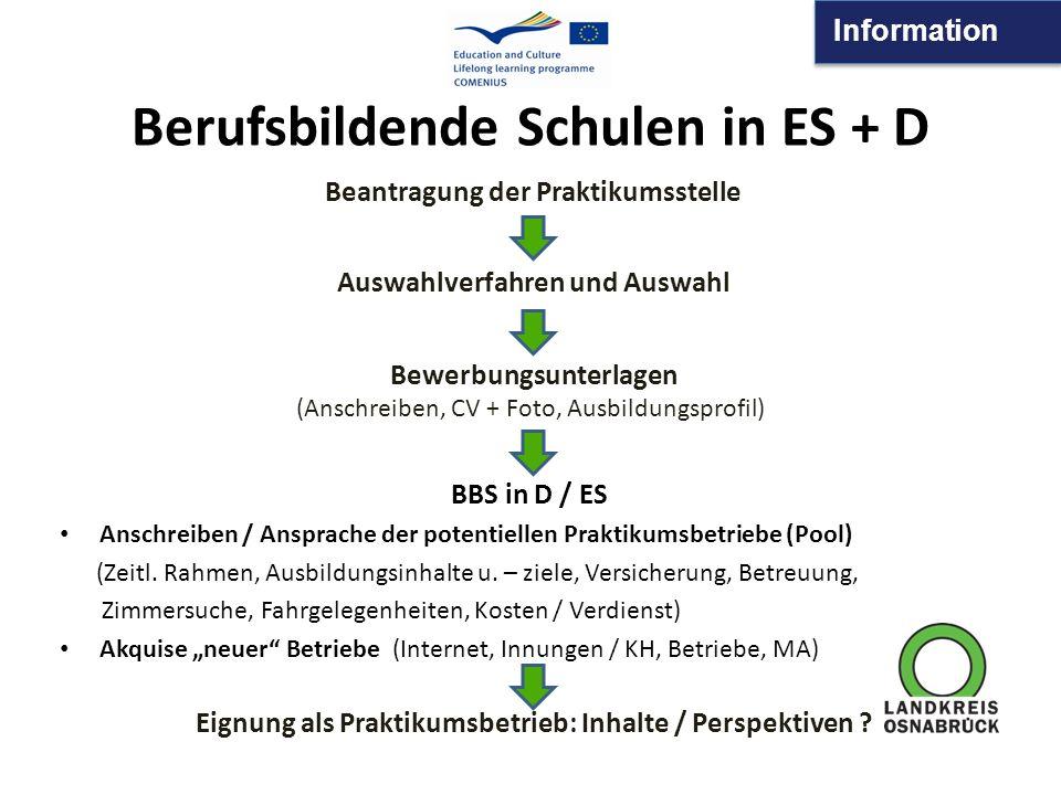 Information Berufsbildende Schulen in ES + D BBS in D / ES Anschreiben / Ansprache der potentiellen Praktikumsbetriebe (Pool) (Zeitl. Rahmen, Ausbildu