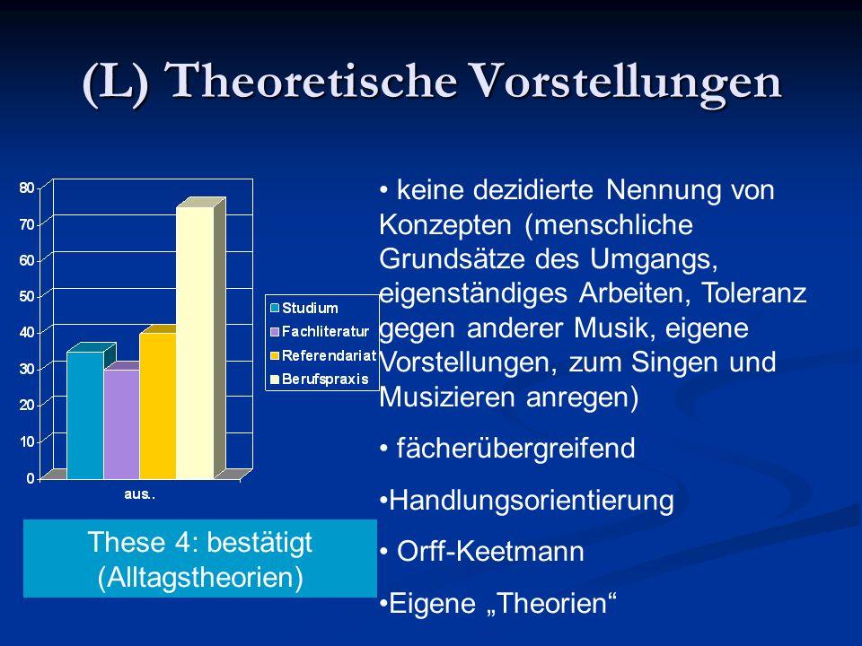 (L) Theoretische Vorstellungen keine dezidierte Nennung von Konzepten (menschliche Grundsätze des Umgangs, eigenständiges Arbeiten, Toleranz gegen and
