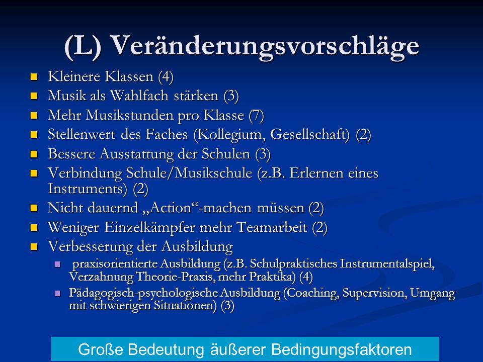 (L) Veränderungsvorschläge Kleinere Klassen (4) Kleinere Klassen (4) Musik als Wahlfach stärken (3) Musik als Wahlfach stärken (3) Mehr Musikstunden p