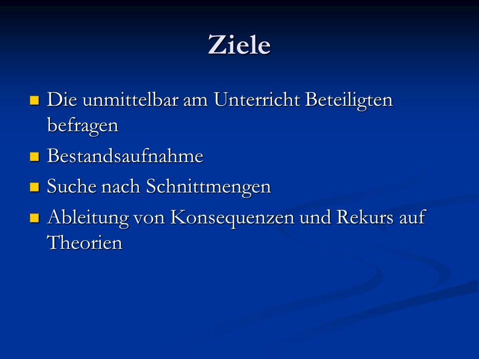 Durchführung der Befragung Vor allem Schüler standen der Befragung offen gegenüber, durften Sie doch endlich einmal artikulieren, wie sie sich den MU vorstellen würden (1 Schule, 134 Befragungen, 6,8,10 Kl) Vor allem Schüler standen der Befragung offen gegenüber, durften Sie doch endlich einmal artikulieren, wie sie sich den MU vorstellen würden (1 Schule, 134 Befragungen, 6,8,10 Kl) Befragung der Eltern problematisch: Ss leiteten die Fragebögen nicht weiter (2 Freiburger Schulen 6,8,10 Kl.; 286 Fragebögen, Rücklauf: 66) Befragung der Eltern problematisch: Ss leiteten die Fragebögen nicht weiter (2 Freiburger Schulen 6,8,10 Kl.; 286 Fragebögen, Rücklauf: 66) 20 Lehrer – per Internet (2 G, 1 H, 5 R, 12 Gym) 20 Lehrer – per Internet (2 G, 1 H, 5 R, 12 Gym) nicht repräsentativ – nur Trend!