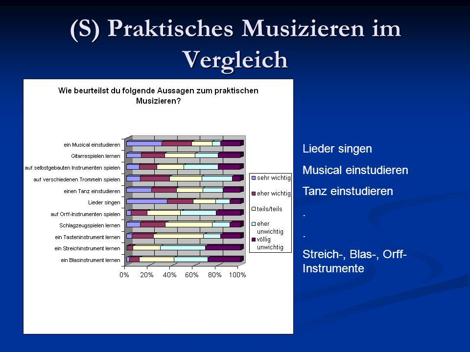 (S) Praktisches Musizieren im Vergleich Lieder singen Musical einstudieren Tanz einstudieren. Streich-, Blas-, Orff- Instrumente