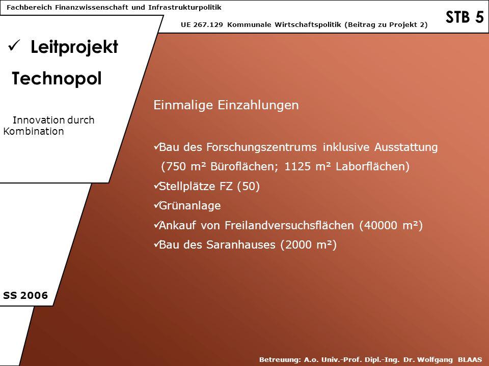 STB 5 Leitprojekt Technopol UE 267.129 Kommunale Wirtschaftspolitik (Beitrag zu Projekt 2) SS 2006 Betreuung: A.o.