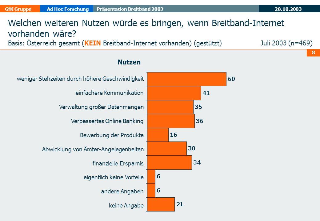 28.10.2003 GfK GruppeAd Hoc ForschungPräsentation Breitband 2003 8 Welchen weiteren Nutzen würde es bringen, wenn Breitband-Internet vorhanden wäre.