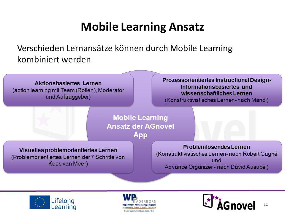 Verschieden Lernansätze können durch Mobile Learning kombiniert werden 11 Mobile Learning Ansatz Mobile Learning Ansatz der AGnovel App Aktionsbasiertes Lernen (action learning mit Team (Rollen), Moderator und Auftraggeber) Aktionsbasiertes Lernen (action learning mit Team (Rollen), Moderator und Auftraggeber) Visuelles problemorientiertes Lernen (Problemorientiertes Lernen der 7 Schritte von Kees van Meer) Visuelles problemorientiertes Lernen (Problemorientiertes Lernen der 7 Schritte von Kees van Meer) Prozessorientiertes Instructional Design- Informationsbasiertes und wissenschaftliches Lernen (Konstruktivistisches Lernen- nach Mandl) Problemlösendes Lernen (Konstruktivistisches Lernen- nach Robert Gagné und Advance Organizer - nach David Ausubel)
