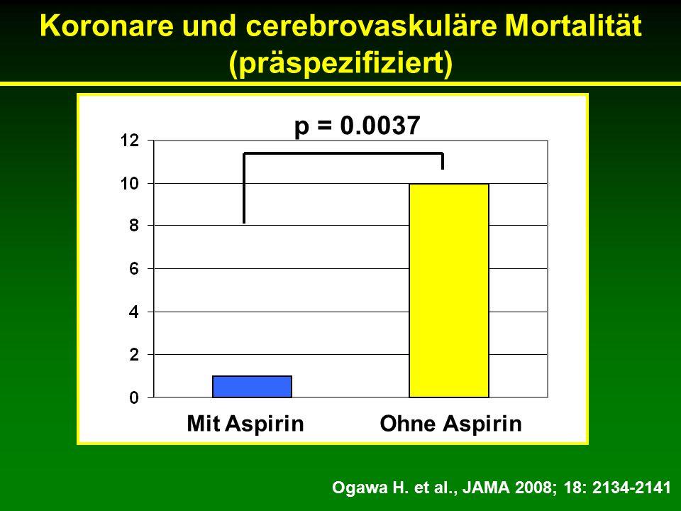 Koronare und cerebrovaskuläre Mortalität (präspezifiziert) Ogawa H.