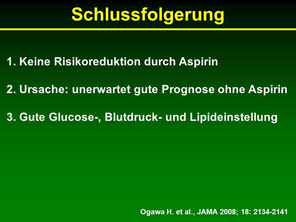 Schlussfolgerung 1. Keine Risikoreduktion durch Aspirin 2.