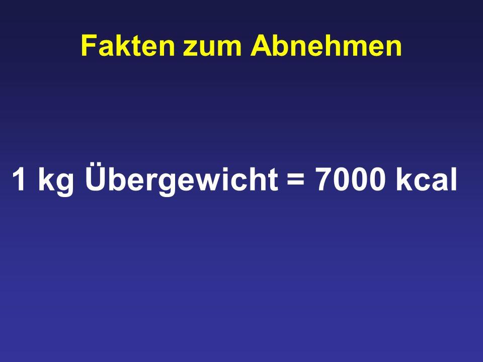 Fakten zum Abnehmen 1 kg Übergewicht = 7000 kcal