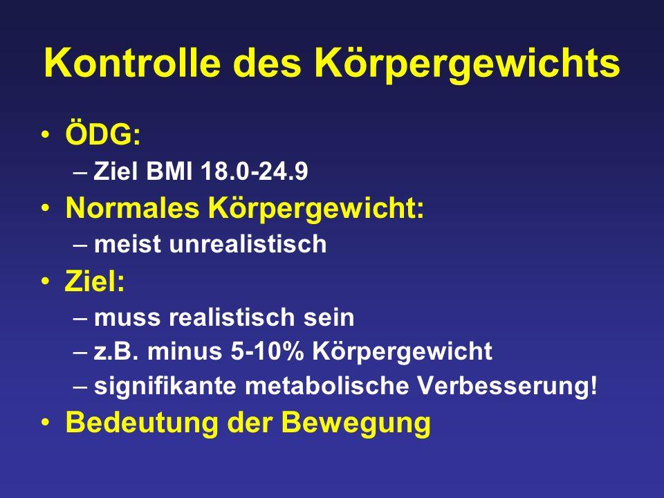 Kontrolle des Körpergewichts ÖDG: –Ziel BMI 18.0-24.9 Normales Körpergewicht: –meist unrealistisch Ziel: –muss realistisch sein –z.B.