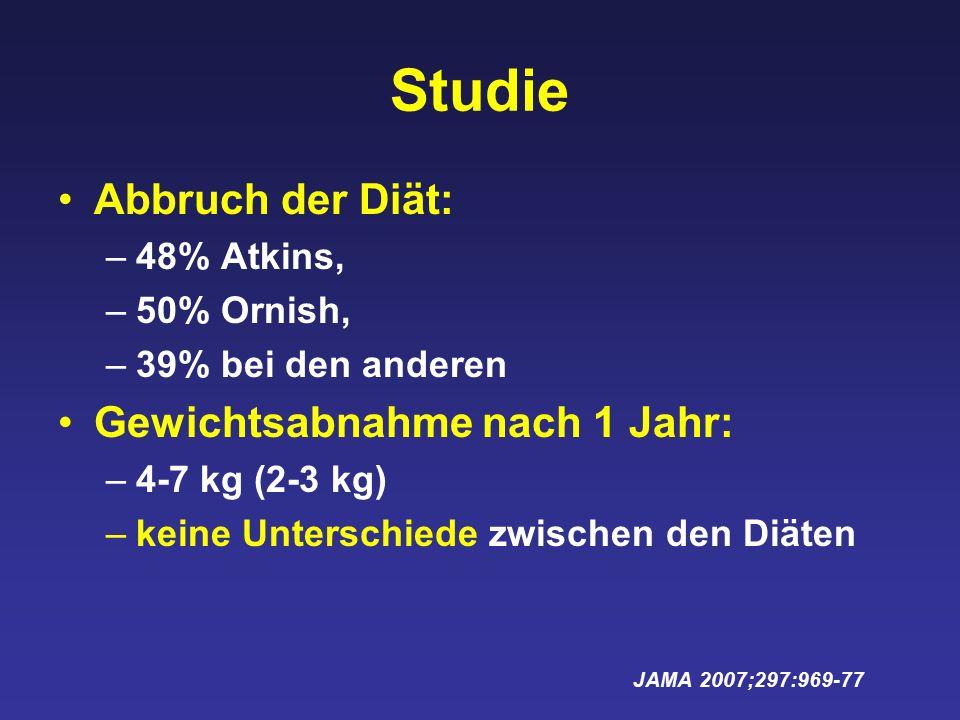 Studie Abbruch der Diät: –48% Atkins, –50% Ornish, –39% bei den anderen Gewichtsabnahme nach 1 Jahr: –4-7 kg (2-3 kg) –keine Unterschiede zwischen den Diäten JAMA 2007;297:969-77
