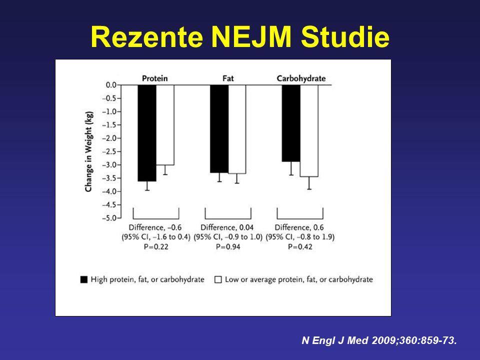 Rezente NEJM Studie N Engl J Med 2009;360:859-73.